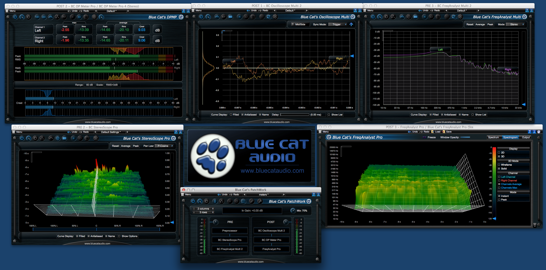 Blue Cat's PatchWork Standalone: What Can It Do for You