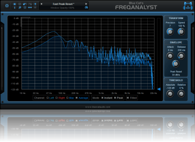 Blue Cat's FreqAnalyst - Real Time Spectrum Analysis Plug-in (VST, Audio Unit, VST3, AAX) (Freeware)