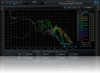 Blue Cat's FreqAnalyst Multi - Real Time Multi Tracks Spectrum Analyzer (AU, VST, AAX and VST3 Plug-in)