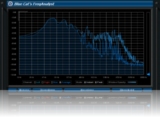 Fast Display Skin for Blue Cat's FreqAnalyst, by Blue Cat Audio