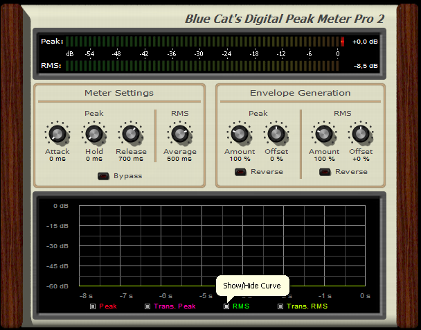 Step 13 - Hide the RMS curves on the DPMP to monitor only the peaks