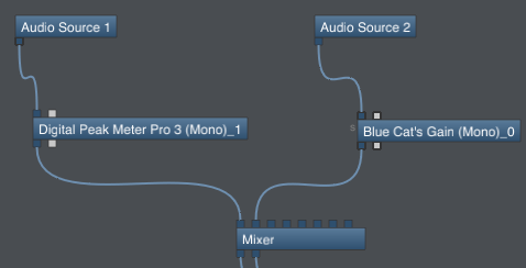 Step 05 - Connect the gain plugin audio inputs and outputs